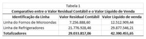 tabela-impairment-parte3